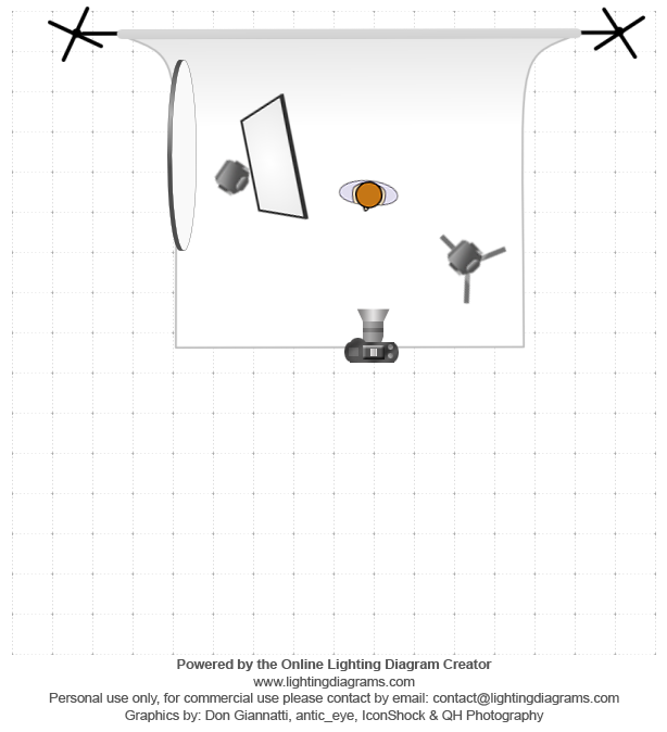 lighting-diagram-1426505843